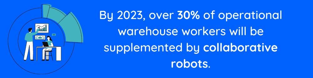 Procurement& Supply Chain automation 1.2